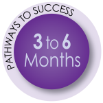 Pathways to Success: 3 to 6 Months