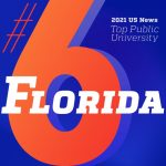 UF Rises to No. 6 on U.S. News & World Report
